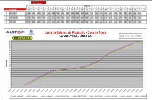 Linha de Balanço - UHE LA VUELTOSA - Monolitos